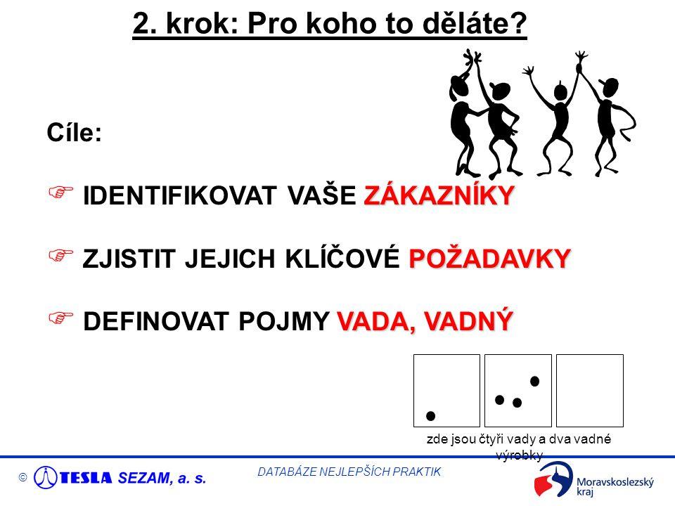 © DATABÁZE NEJLEPŠÍCH PRAKTIK 2. krok: Pro koho to děláte.