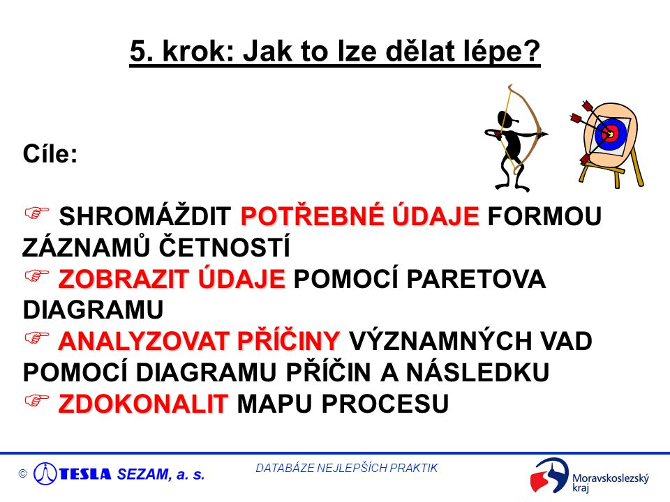 © DATABÁZE NEJLEPŠÍCH PRAKTIK 5. krok: Jak to lze dělat lépe.