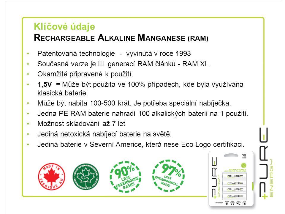 Klíčové údaje R ECHARGEABLE A LKALINE M ANGANESE (RAM) •Patentovaná technologie - vyvinutá v roce 1993 •Současná verze je III.