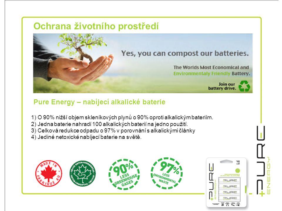 1) O 90% nižší objem skleníkových plynů o 90% oproti alkalickým bateriím.