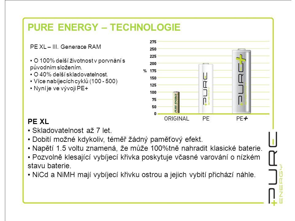 PURE ENERGY 2009 •Nabíjecí sady: procesorové nabíječky s RAM články s 2 a 4 pozicemi •Univerzální nabíječky: pro 2 nebo 4 RAM & NiMH.