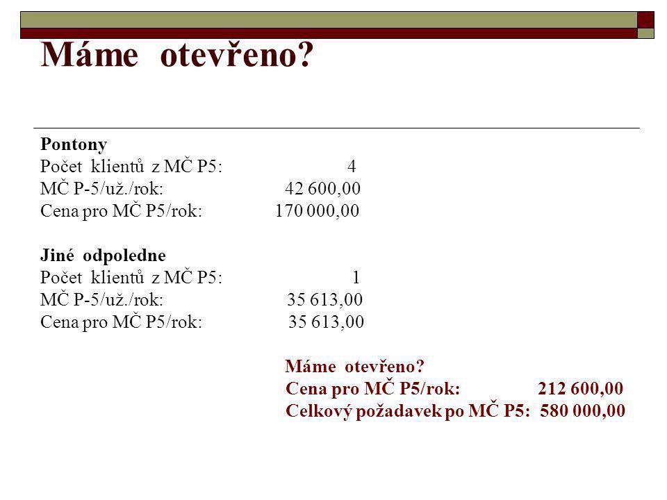 Máme otevřeno? Pontony Počet klientů z MČ P5: 4 MČ P-5/už./rok: 42 600,00 Cena pro MČ P5/rok: 170 000,00 Jiné odpoledne Počet klientů z MČ P5: 1 MČ P-