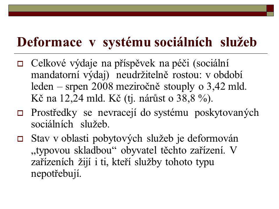 Deformace v systému sociálních služeb  Celkové výdaje na příspěvek na péči (sociální mandatorní výdaj) neudržitelně rostou: v období leden – srpen 2008 meziročně stouply o 3,42 mld.