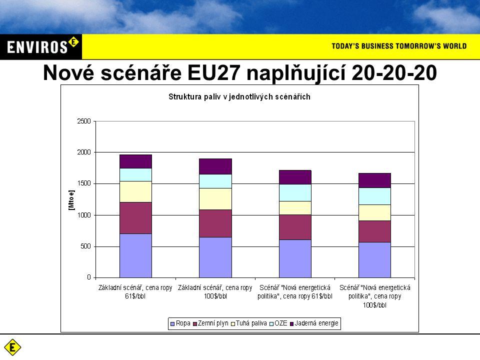 Nové scénáře EU27 naplňující 20-20-20
