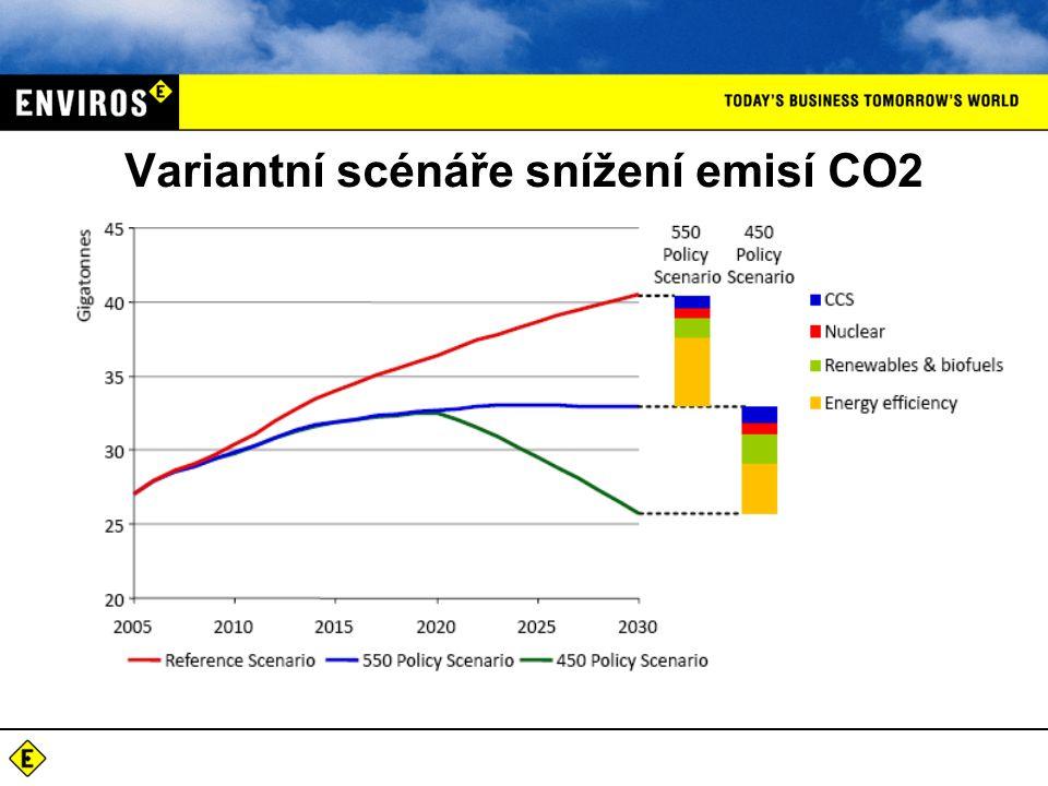 Variantní scénáře snížení emisí CO2