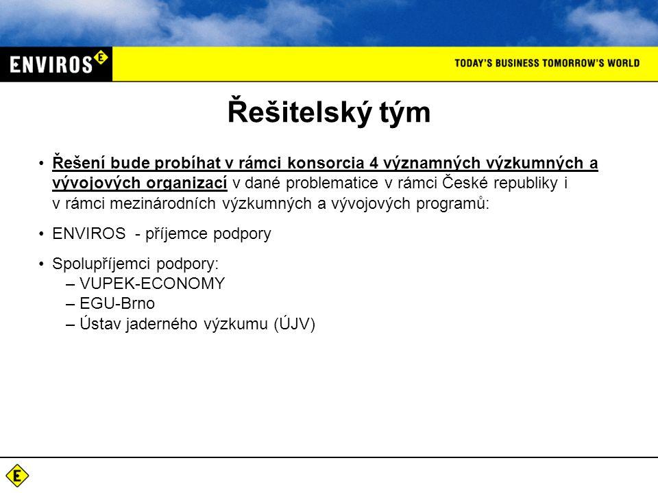 Řešitelský tým •Řešení bude probíhat v rámci konsorcia 4 významných výzkumných a vývojových organizací v dané problematice v rámci České republiky i v rámci mezinárodních výzkumných a vývojových programů: •ENVIROS - příjemce podpory •Spolupříjemci podpory: –VUPEK-ECONOMY –EGU-Brno –Ústav jaderného výzkumu (ÚJV)