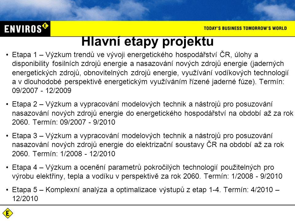Hlavní etapy projektu •Etapa 1 – Výzkum trendů ve vývoji energetického hospodářství ČR, úlohy a disponibility fosilních zdrojů energie a nasazování nových zdrojů energie (jaderných energetických zdrojů, obnovitelných zdrojů energie, využívání vodíkových technologií a v dlouhodobé perspektivě energetickým využíváním řízené jaderné fúze).