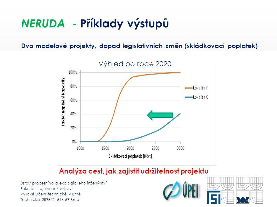 Ústav procesního a ekologického inženýrství Fakulta strojního inženýrství Vysoké učení technické v Brně Technická 2896/2, 616 69 Brno NERUDA - Příklady výstupů Dva modelové projekty, dopad legislativních změn (skládkovací poplatek) Analýza cest, jak zajistit udržitelnost projektu Výhled po roce 2020 Faktor naplnění kapacity