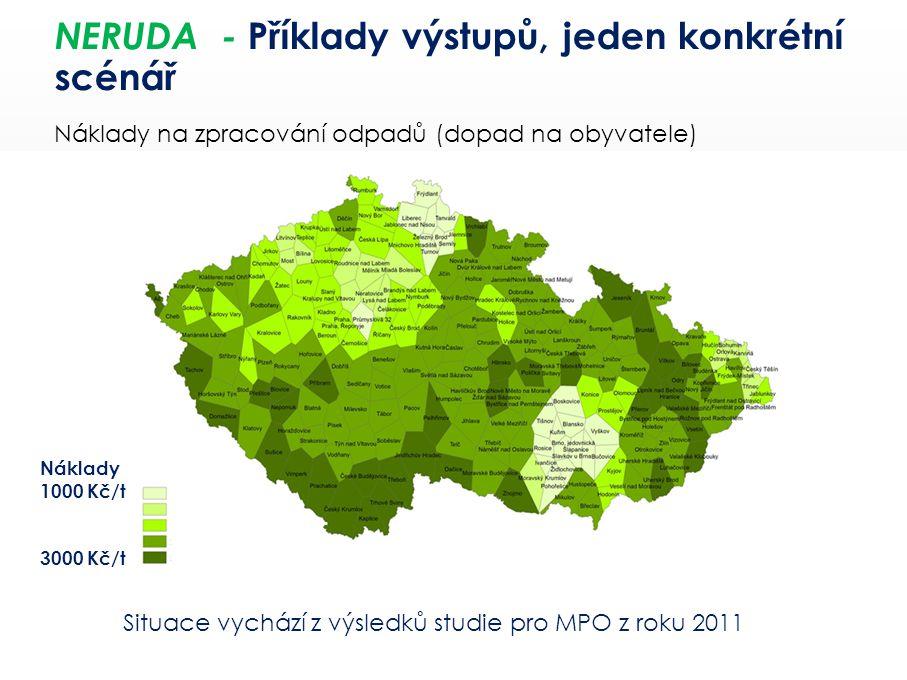 Ústav procesního a ekologického inženýrství Fakulta strojního inženýrství Vysoké učení technické v Brně Technická 2896/2, 616 69 Brno NERUDA - Příklady výstupů, jeden konkrétní scénář Situace vychází z výsledků studie pro MPO z roku 2011 Náklady na zpracování odpadů (dopad na obyvatele) Náklady 1000 Kč/t 3000 Kč/t