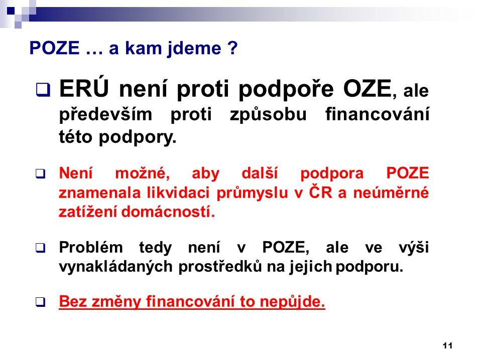 POZE … a kam jdeme ? 11  ERÚ není proti podpoře OZE, ale především proti způsobu financování této podpory.  Není možné, aby další podpora POZE zname