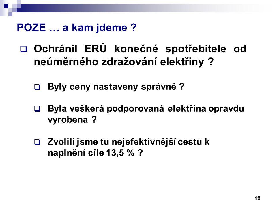 POZE … a kam jdeme ? 12  Ochránil ERÚ konečné spotřebitele od neúměrného zdražování elektřiny ?  Byly ceny nastaveny správně ?  Byla veškerá podpor