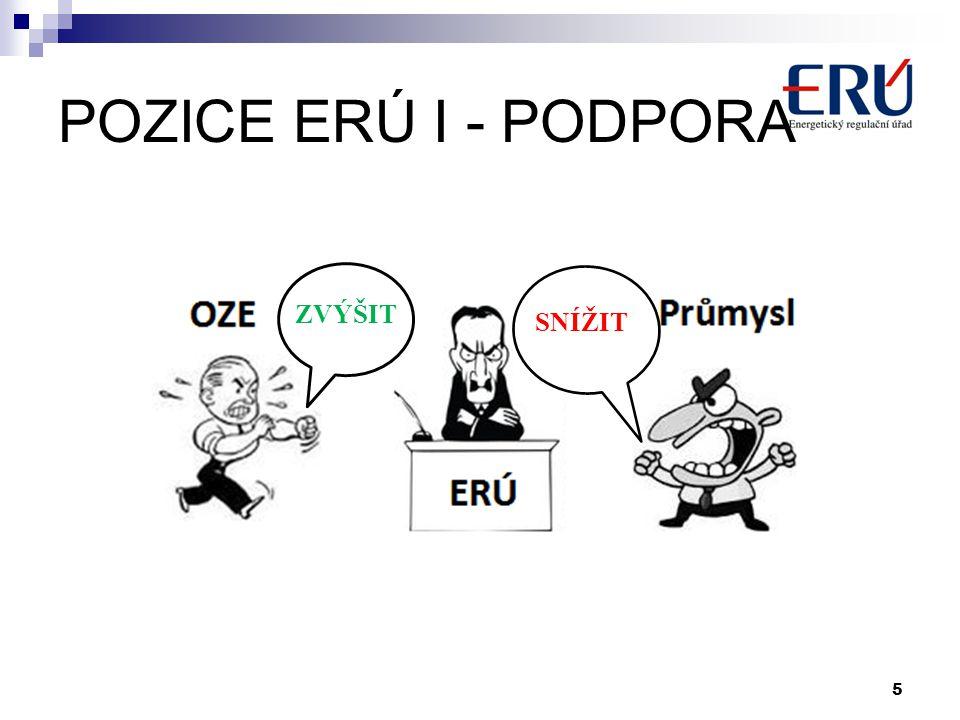 Kdo je příjemcem podpory. ERÚ dne 17. 2. 2013 zveřejnil seznam příjemců provozní podpory.