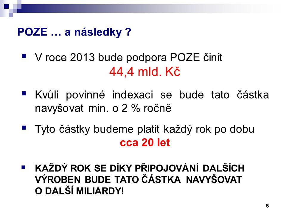 Děkuji za pozornost Ing. Martin Laštůvka ředitel sekce POZE eru@eru.cz www.eru.cz