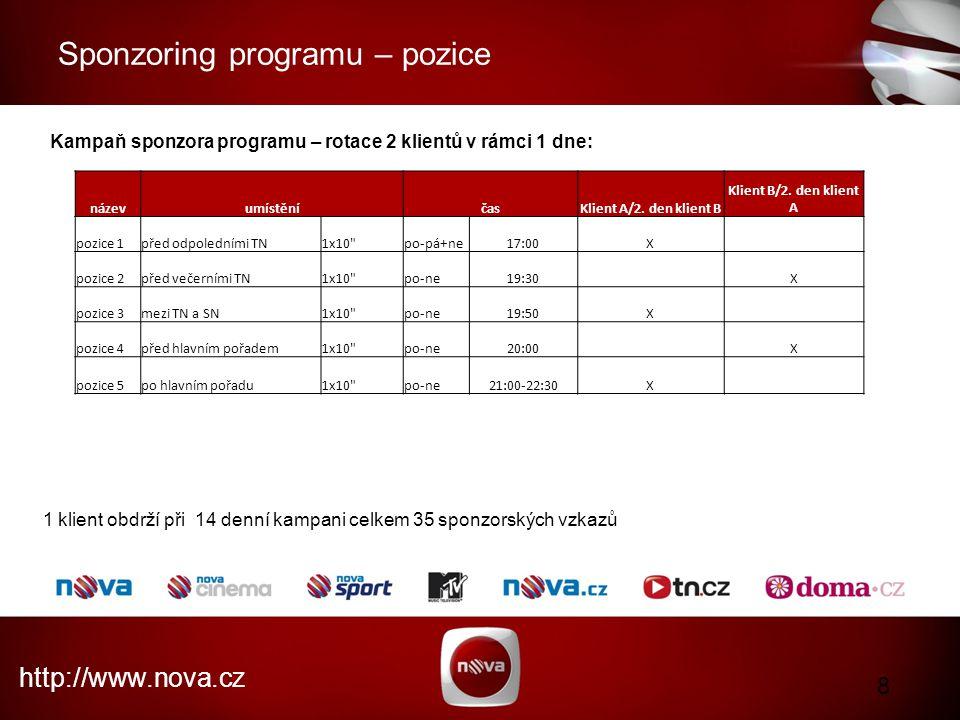 Sponzoring programu – pozice Kampaň sponzora programu – rotace 2 klientů v rámci 1 dne: 8 http://www.nova.cz názevumístěníčasKlient A/2.