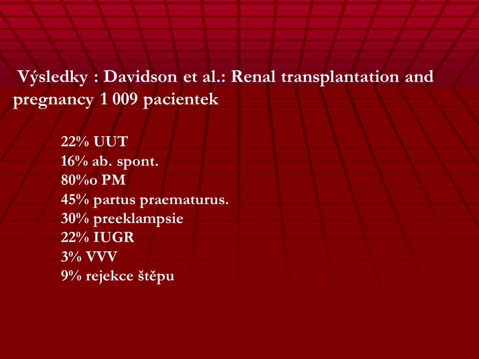 Transplantace ledviny Častější případy, 2 roky kadaverozní štěp, rok od živého dárce. Preoperační anovulace, pooperační ovulace Normalizace renálních