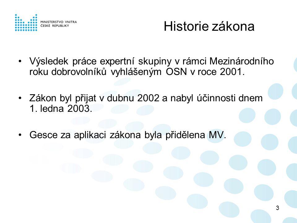 3 Historie zákona •Výsledek práce expertní skupiny v rámci Mezinárodního roku dobrovolníků vyhlášeným OSN v roce 2001.