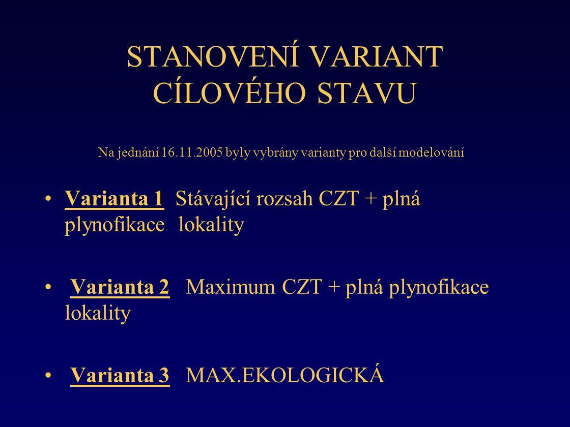 STANOVENÍ VARIANT CÍLOVÉHO STAVU Na jednání 16.11.2005 byly vybrány varianty pro další modelování •Varianta 1 Stávající rozsah CZT + plná plynofikace lokality • Varianta 2 Maximum CZT + plná plynofikace lokality • Varianta 3 MAX.EKOLOGICKÁ Účast: Ing Avramov, Ing Teplíčková, Bc.