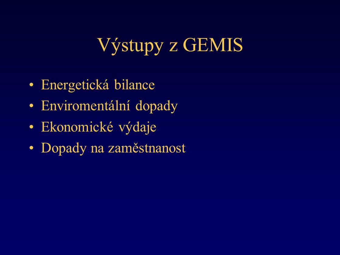 Výstupy z GEMIS •Energetická bilance •Enviromentální dopady •Ekonomické výdaje •Dopady na zaměstnanost