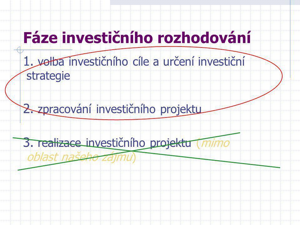 Fáze investičního rozhodování 1. volba investičního cíle a určení investiční strategie 2.