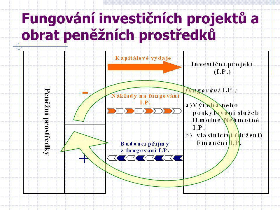 Fungování investičních projektů a obrat peněžních prostředků