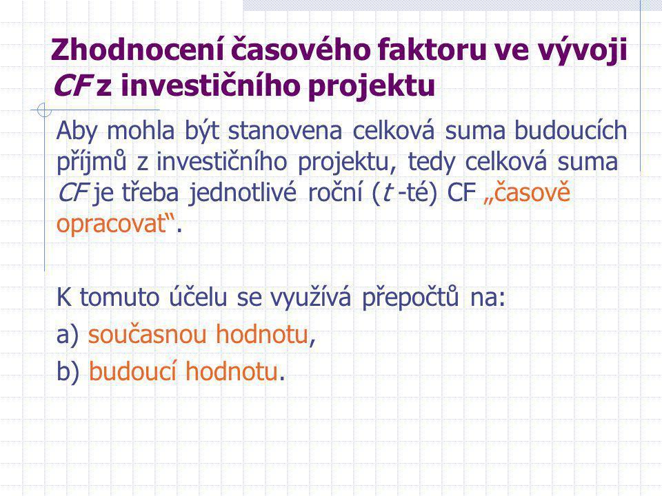 """Zhodnocení časového faktoru ve vývoji CF z investičního projektu Aby mohla být stanovena celková suma budoucích příjmů z investičního projektu, tedy celková suma CF je třeba jednotlivé roční (t -té) CF """"časově opracovat ."""