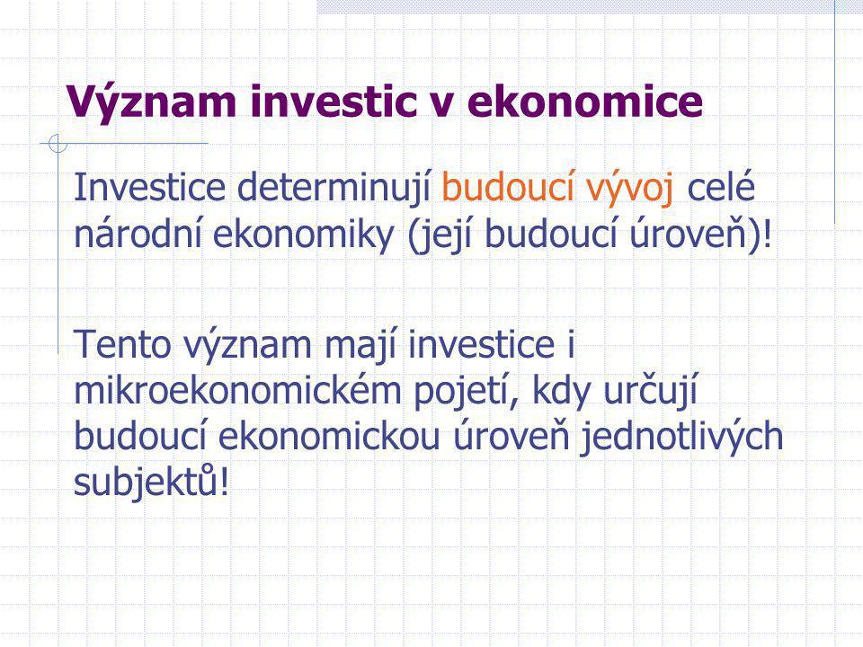 Mikroekonomické vymezení investice V rámci mikroekonomického vymezení investic je účelné určit subjekt, ke kterému se dané investiční aktivity váží: domácnost, stát nebo podnik.