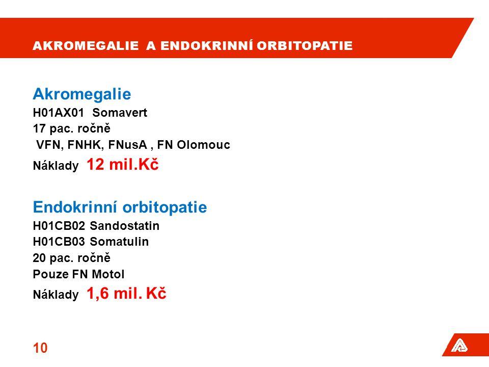 AKROMEGALIE A ENDOKRINNÍ ORBITOPATIE Akromegalie H01AX01 Somavert 17 pac. ročně VFN, FNHK, FNusA, FN Olomouc Náklady 12 mil.Kč Endokrinní orbitopatie