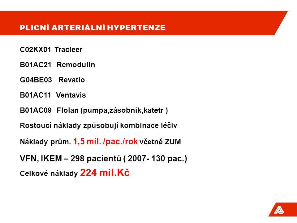 PLICNÍ ARTERIÁLNÍ HYPERTENZE C02KX01 Tracleer B01AC21 Remodulin G04BE03 Revatio B01AC11 Ventavis B01AC09 Flolan (pumpa,zásobník,katetr ) Rostoucí náklady způsobují kombinace léčiv Náklady prům.