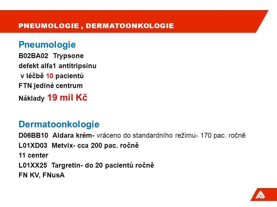 PNEUMOLOGIE, DERMATOONKOLOGIE Pneumologie B02BA02 Trypsone defekt alfa1 antitripsinu v léčbě 10 pacientů FTN jediné centrum Náklady 19 mil Kč Dermatoonkologie D06BB10 Aldara krém- vráceno do standardního režimu- 170 pac.