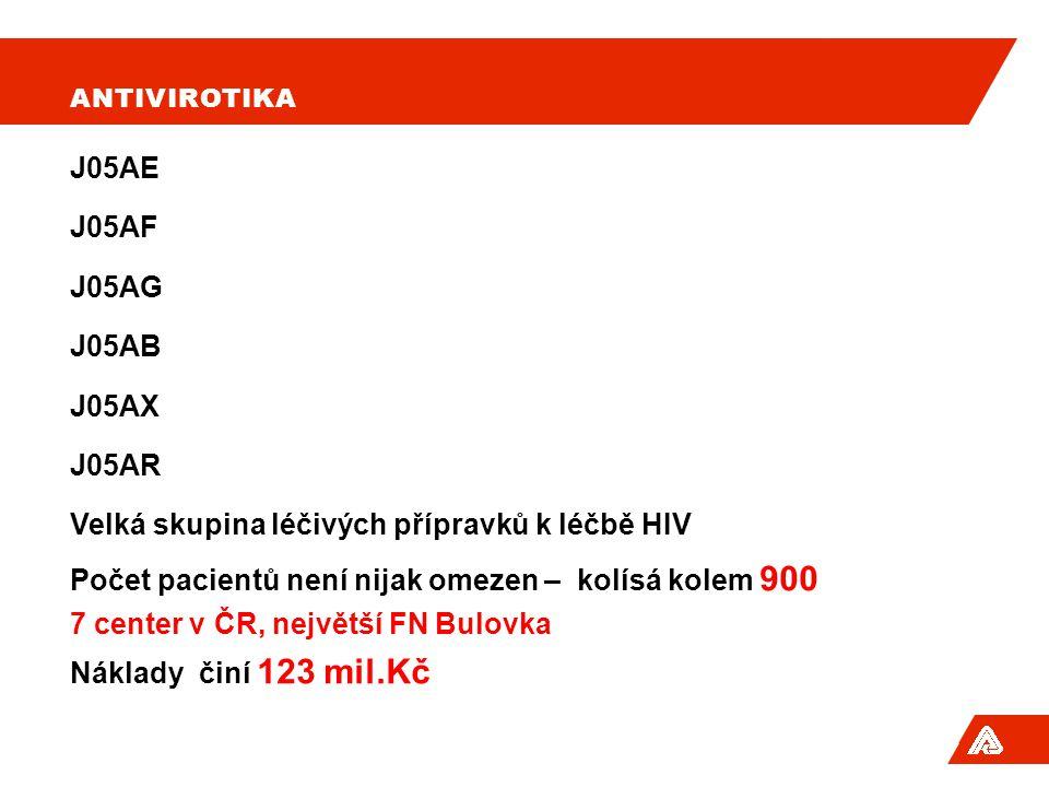ANTIVIROTIKA J05AE J05AF J05AG J05AB J05AX J05AR Velká skupina léčivých přípravků k léčbě HIV Počet pacientů není nijak omezen – kolísá kolem 900 7 center v ČR, největší FN Bulovka Náklady činí 123 mil.Kč