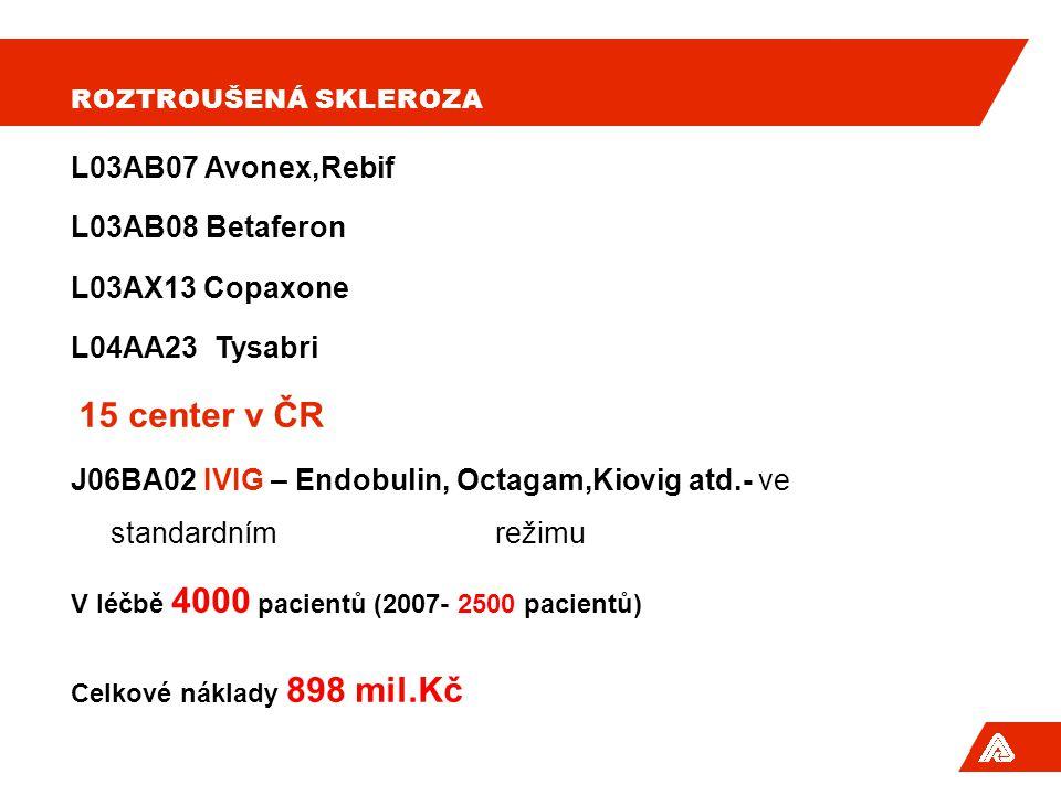 ROZTROUŠENÁ SKLEROZA L03AB07 Avonex,Rebif L03AB08 Betaferon L03AX13 Copaxone L04AA23 Tysabri 15 center v ČR J06BA02 IVIG – Endobulin, Octagam,Kiovig atd.- ve standardním režimu V léčbě 4000 pacientů (2007- 2500 pacientů) Celkové náklady 898 mil.Kč