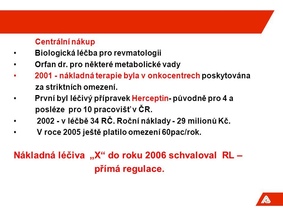 Centrální nákup •Biologická léčba pro revmatologii •Orfan dr. pro některé metabolické vady •2001 - nákladná terapie byla v onkocentrech poskytována za