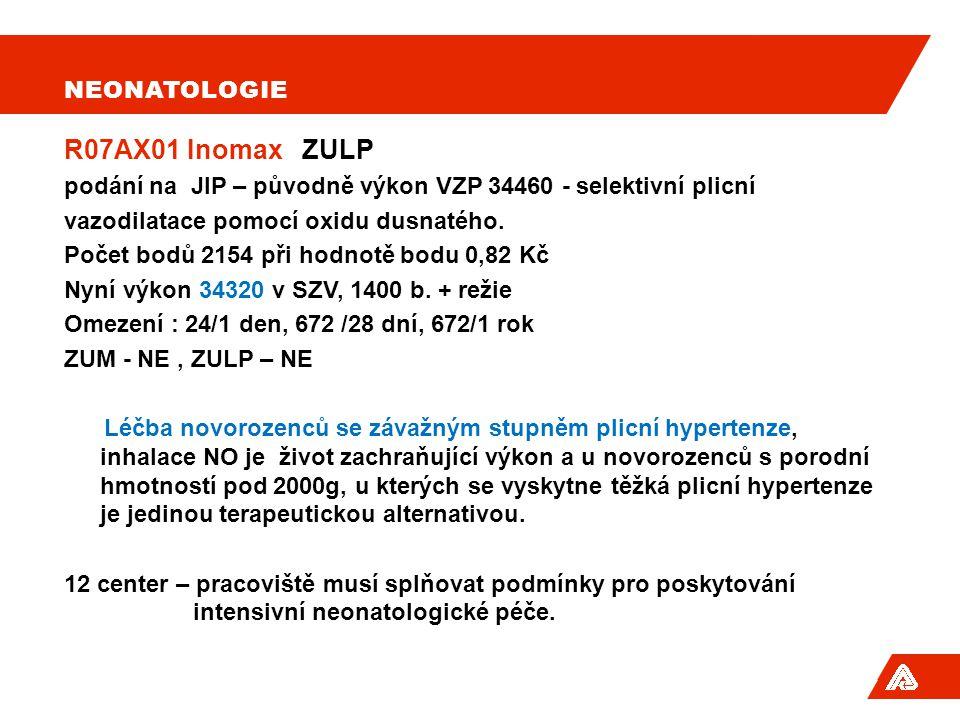 NEONATOLOGIE R07AX01 Inomax ZULP podání na JIP – původně výkon VZP 34460 - selektivní plicní vazodilatace pomocí oxidu dusnatého. Počet bodů 2154 při