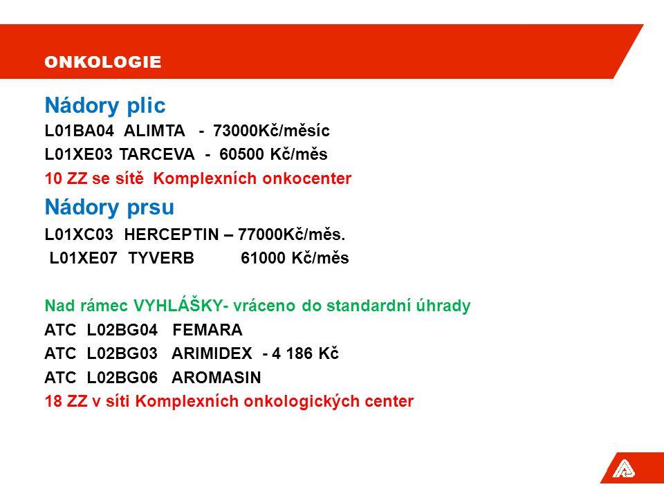 ONKOLOGIE Nádory plic L01BA04 ALIMTA - 73000Kč/měsíc L01XE03 TARCEVA - 60500 Kč/měs 10 ZZ se sítě Komplexních onkocenter Nádory prsu L01XC03 HERCEPTIN