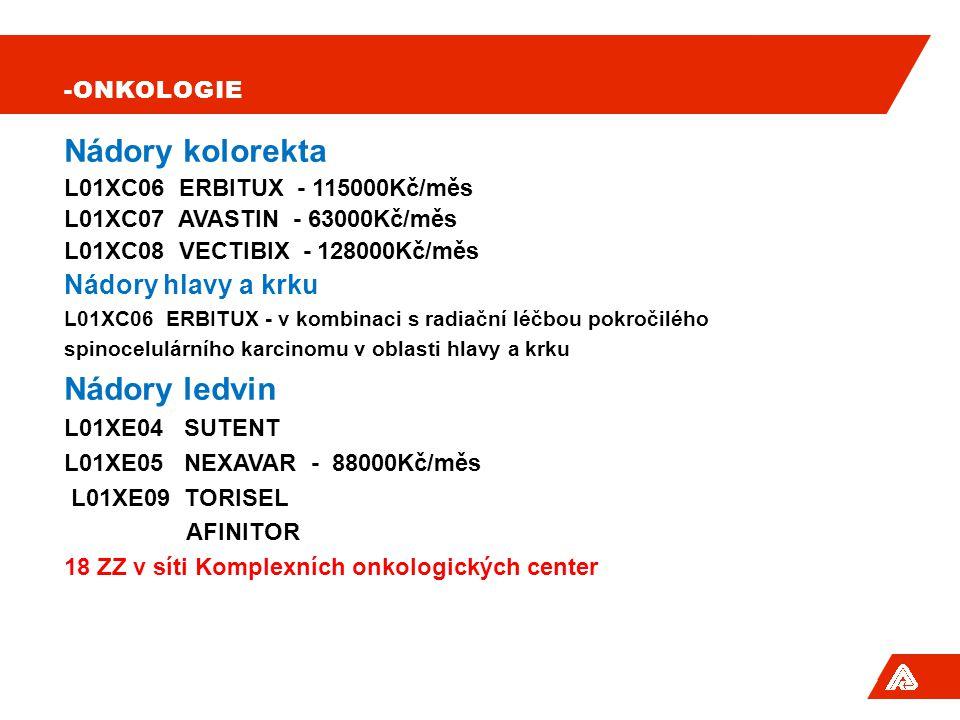 -ONKOLOGIE Nádory kolorekta L01XC06 ERBITUX - 115000Kč/měs L01XC07 AVASTIN - 63000Kč/měs L01XC08 VECTIBIX - 128000Kč/měs Nádory hlavy a krku L01XC06 ERBITUX - v kombinaci s radiační léčbou pokročilého spinocelulárního karcinomu v oblasti hlavy a krku Nádory ledvin L01XE04 SUTENT L01XE05 NEXAVAR - 88000Kč/měs L01XE09 TORISEL AFINITOR 18 ZZ v síti Komplexních onkologických center