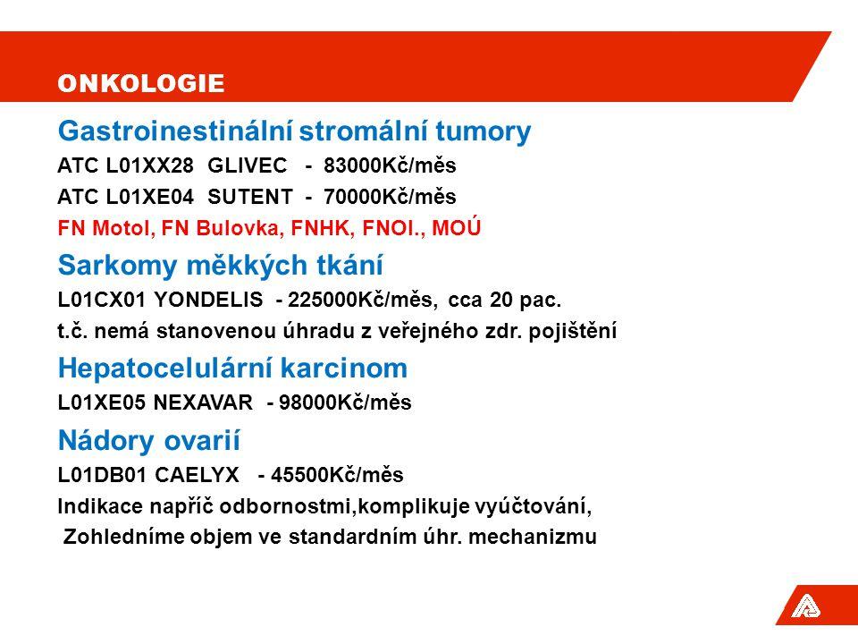 ONKOLOGIE Gastroinestinální stromální tumory ATC L01XX28 GLIVEC - 83000Kč/měs ATC L01XE04 SUTENT - 70000Kč/měs FN Motol, FN Bulovka, FNHK, FNOl., MOÚ Sarkomy měkkých tkání L01CX01 YONDELIS - 225000Kč/měs, cca 20 pac.