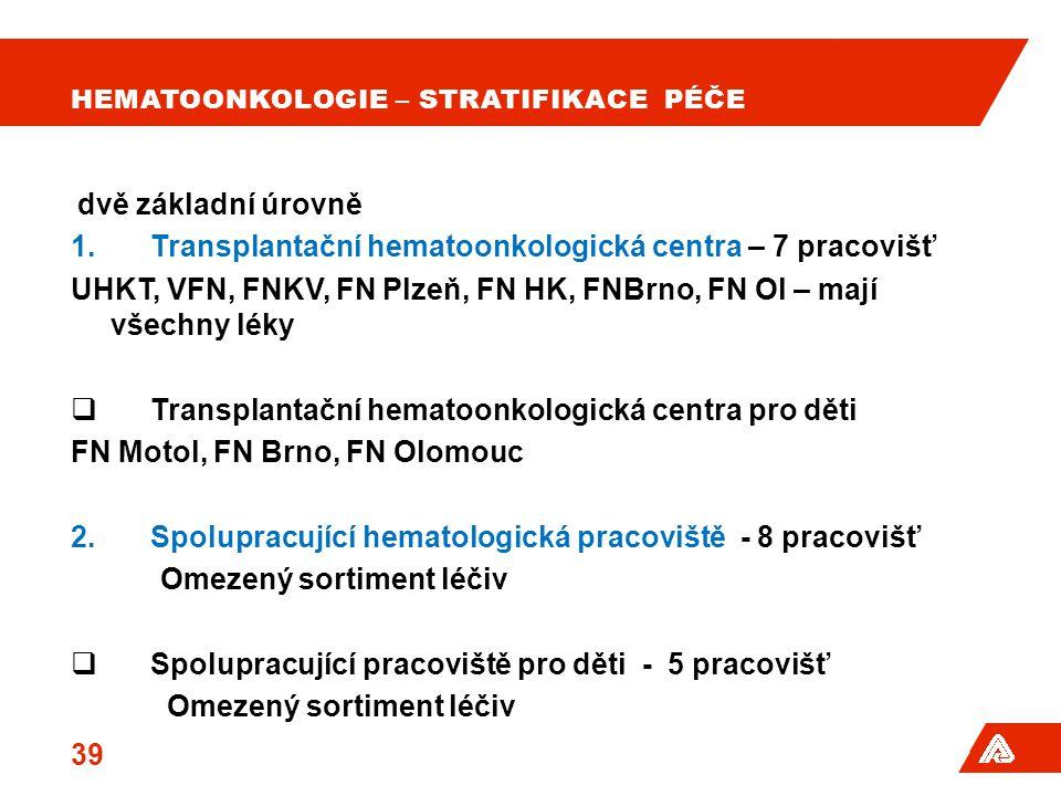 HEMATOONKOLOGIE – STRATIFIKACE PÉČE dvě základní úrovně 1.Transplantační hematoonkologická centra – 7 pracovišť UHKT, VFN, FNKV, FN Plzeň, FN HK, FNBr