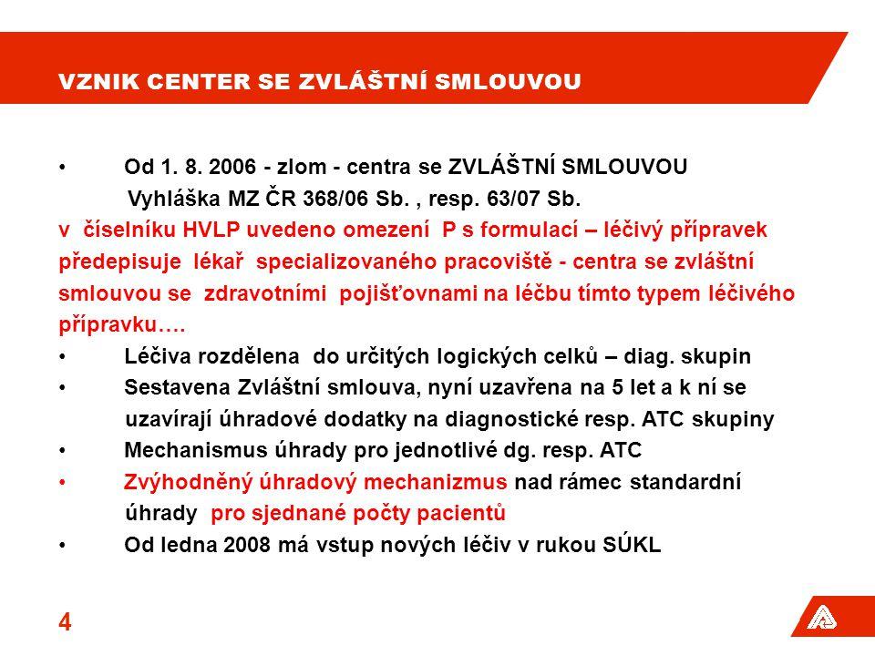 VZNIK CENTER SE ZVLÁŠTNÍ SMLOUVOU •Od 1.8.