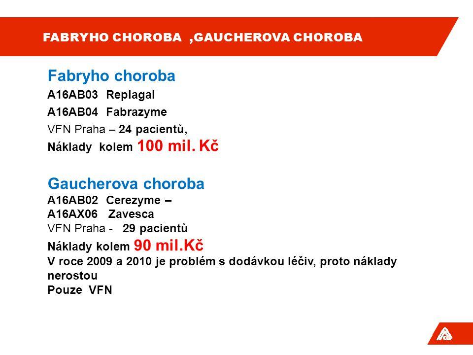 FABRYHO CHOROBA,GAUCHEROVA CHOROBA Fabryho choroba A16AB03 Replagal A16AB04 Fabrazyme VFN Praha – 24 pacientů, Náklady kolem 100 mil. Kč Gaucherova ch