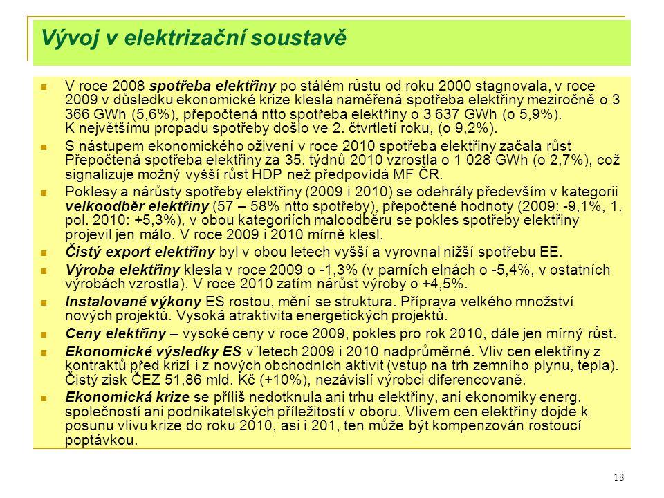 18 Vývoj v elektrizační soustavě  V roce 2008 spotřeba elektřiny po stálém růstu od roku 2000 stagnovala, v roce 2009 v důsledku ekonomické krize klesla naměřená spotřeba elektřiny meziročně o 3 366 GWh (5,6%), přepočtená ntto spotřeba elektřiny o 3 637 GWh (o 5,9%).