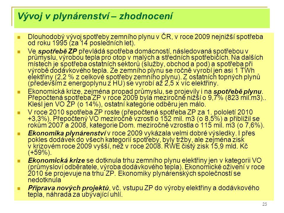 25 Vývoj v plynárenství – zhodnocení  Dlouhodobý vývoj spotřeby zemního plynu v ČR, v roce 2009 nejnižší spotřeba od roku 1995 (za 14 posledních let).