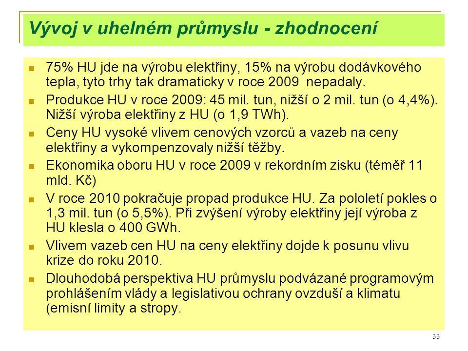 33 Vývoj v uhelném průmyslu - zhodnocení  75% HU jde na výrobu elektřiny, 15% na výrobu dodávkového tepla, tyto trhy tak dramaticky v roce 2009 nepadaly.