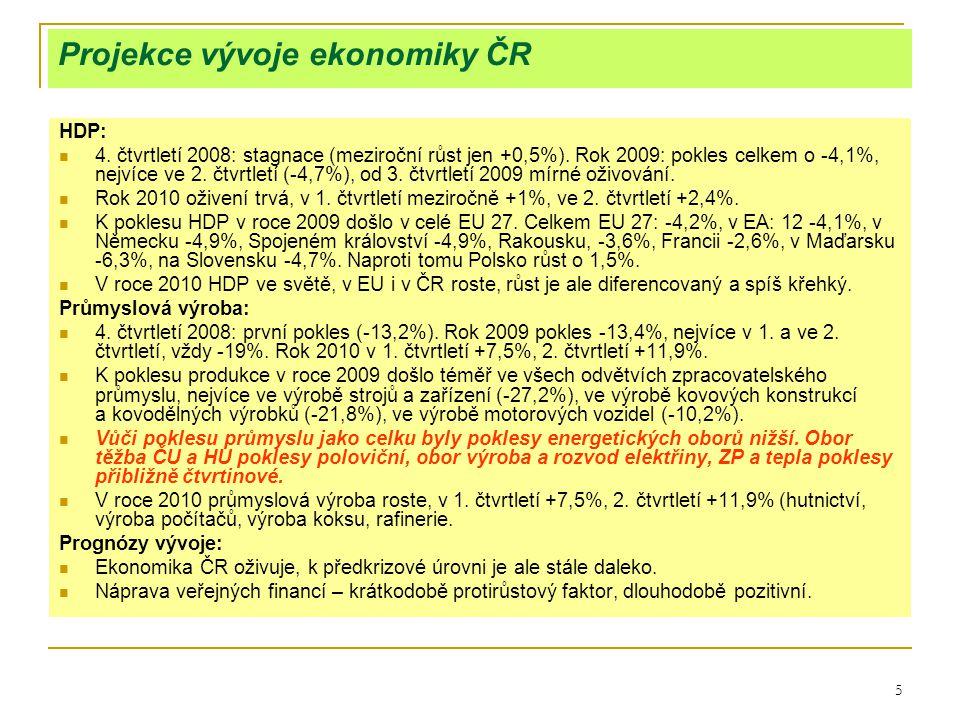 5 HDP:  4. čtvrtletí 2008: stagnace (meziroční růst jen +0,5%).