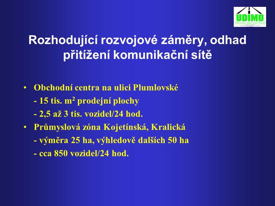 Rozhodující rozvojové záměry, odhad přitížení komunikační sítě •Obchodní centra na ulici Plumlovské - 15 tis.