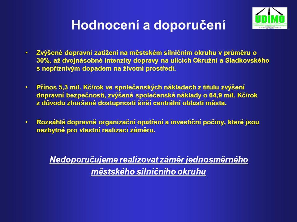 Hodnocení a doporučení •Zvýšené dopravní zatížení na městském silničním okruhu v průměru o 30%, až dvojnásobné intenzity dopravy na ulicích Okružní a Sladkovského s nepříznivým dopadem na životní prostředí.
