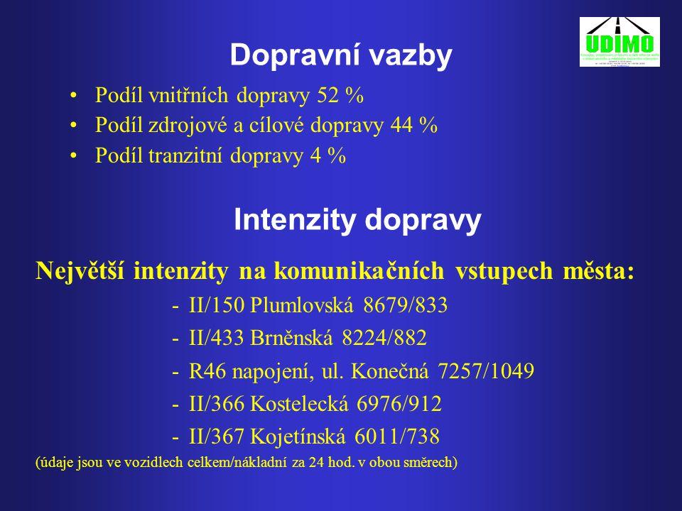 Dopravní vazby Největší intenzity na komunikačních vstupech města: -II/150 Plumlovská 8679/833 -II/433 Brněnská 8224/882 -R46 napojení, ul.
