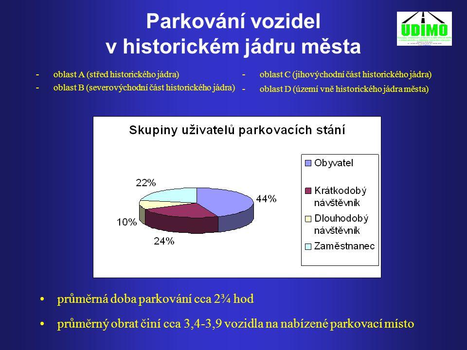 Část severního obchvatu Kostelecká - Olomoucká • výhledová intenzita dopravy pro r.