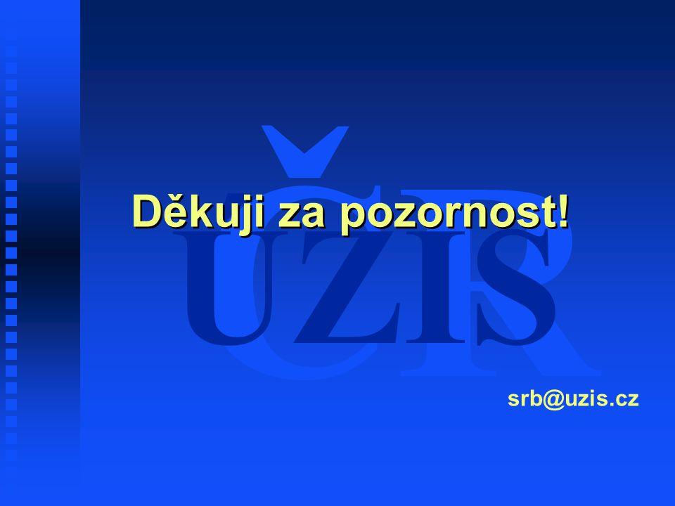 ČR ÚZIS Děkuji za pozornost! srb@uzis.cz