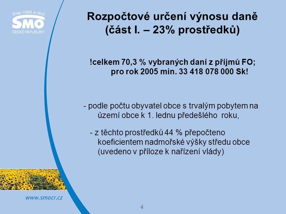 4 Rozpočtové určení výnosu daně (část I. – 23% prostředků) !celkem 70,3 % vybraných daní z příjmů FO; pro rok 2005 min. 33 418 078 000 Sk! - podle poč