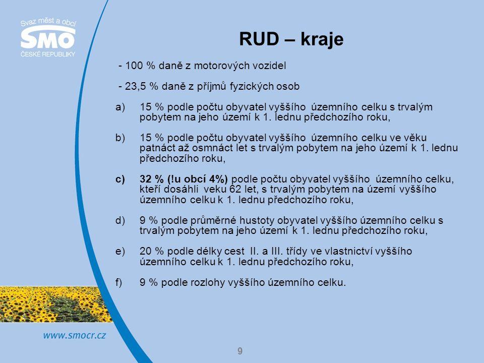 9 RUD – kraje - 100 % daně z motorových vozidel - 23,5 % daně z příjmů fyzických osob a)15 % podle počtu obyvatel vyššího územního celku s trvalým pobytem na jeho území k 1.